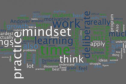 Growth Mindset Word Cloud